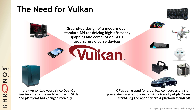 Aplicaciones para Vulkan